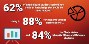 lifelong-education-stats