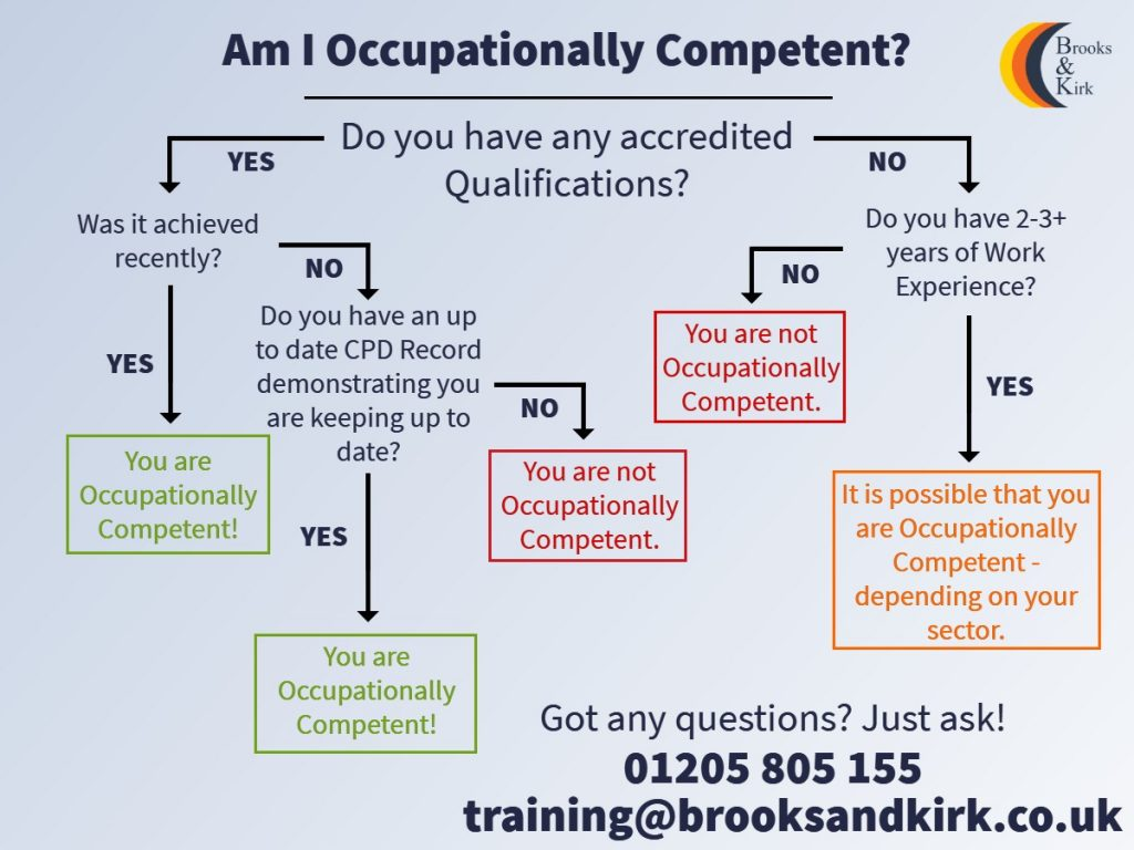 occupational-competence
